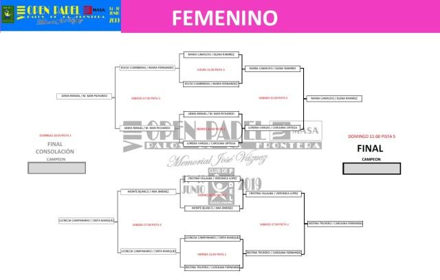 201906160100CUADRO_FEMENINO