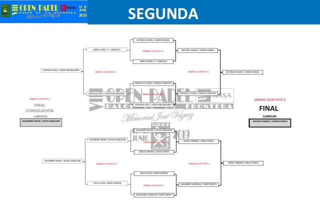 201906160100CUADRO_SEGUNDA