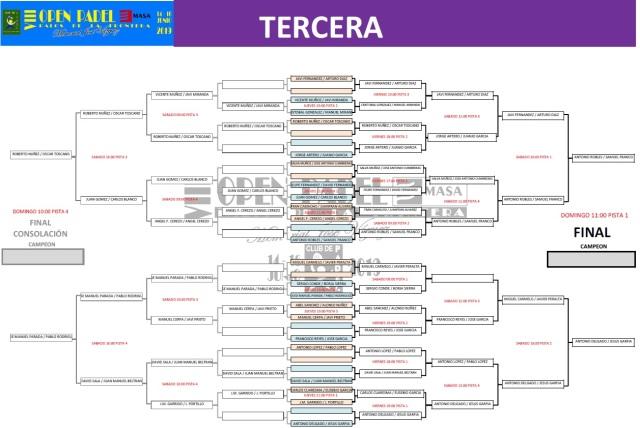 201906160100CUADRO_TERCERA